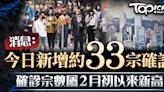 【新冠肺炎】消息:今日新增約33宗確診個案 確診宗數屬2月初以來新高 - 香港經濟日報 - TOPick - 新聞 - 社會