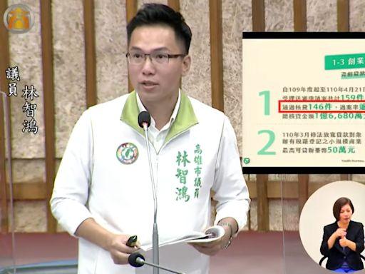 青創補助餐飲業占4成 議員質疑不符產業發展方向