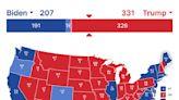 忽視民調出門投票拿搖擺州 媒體老總:川普將拿331張選舉人票連任