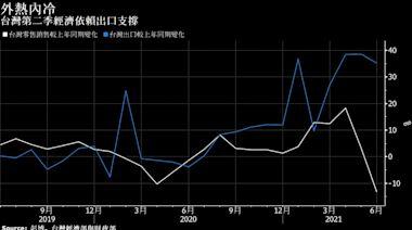 台灣GDP前瞻:疫情衝擊下第二季經濟料仍具韌性 熱出口支撐冷內需