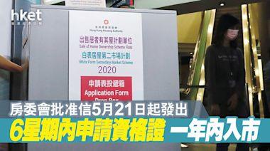 【白居二2020】批准信5月21日起發出 須6星期內申請資格證 (附各區白居二入市攻略) - 香港經濟日報 - 地產站 - 地產新聞 - 其他地產新聞