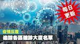 【新冠肺炎|確診大廈】今未有本地個案 新增4宗全為輸入個案 (6月9日更新) - 香港經濟日報 - 地產站 - 地產新聞 - 其他地產新聞