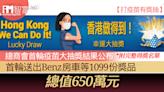 【打疫苗有獎抽】總商會首輪疫苗大抽獎結果公布 首輪送出Benz房車等1099份獎品 總值650萬元 - 香港經濟日報 - 即時新聞頻道 - iMoney智富 - 理財智慧