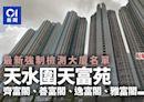 強制檢測大廈 增7地點 天水圍天富苑4座大廈上榜
