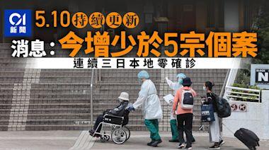新冠肺炎.最新|消息:今日少於5宗個案 連續三日本地零確診