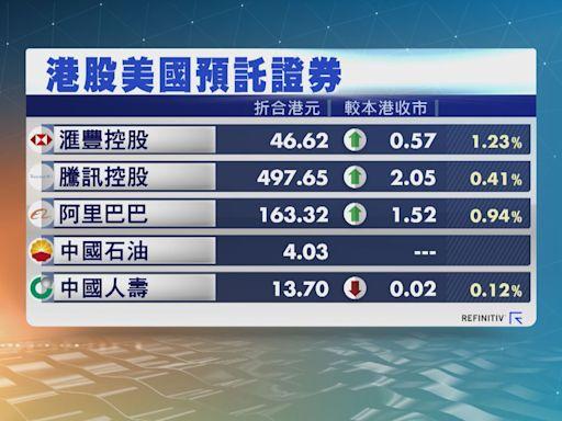 港股ADR個別發展 夜期升146點