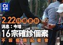 新冠肺炎・2.22|增16宗確診4宗源頭不明 7幢樓要強制檢測
