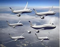 Boeing Commercial Airplanes - Wikipedia
