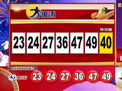 9/28大樂透、雙贏彩、今彩539 開獎囉!還有加碼百萬紅包等你拿