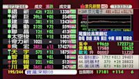 5分鐘看台股/2021/08/11收盤最前線