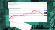 Futures Slide as Busy Week of Tech Earnings Kicks Off