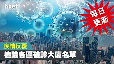 【新冠肺炎|確診大廈】單日新增4宗輸入個案 3人在指定檢疫設施確診(10月20日更新) - 香港經濟日報 - 地產站 - 地產新聞 - 其他地產新聞