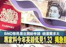 【BNO移民】專家料英鎊或插至1.32 揭急跌關鍵 - 香港經濟日報 - 即時新聞頻道 - 即市財經 - Hot Talk