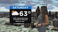 Philadelphia Weather: Mixed Weekend