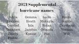 Hurricane season 2021: Will tropics make history again? Four storms short of needing new name list