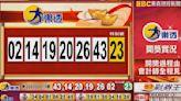 快訊/頭獎衝2.8億 大樂透中獎號碼出爐 加開81組百萬