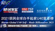 胡潤全球40歲以下白手起家富豪榜:張一鳴第二、宿華第三