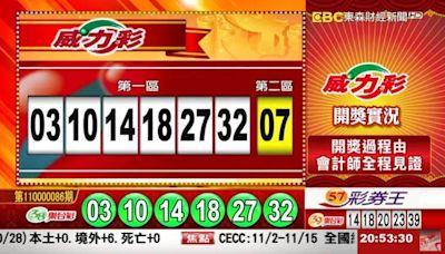 10/28 威力彩、雙贏彩、今彩539 開獎囉!