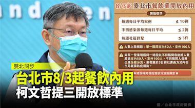 台北市8/3起餐飲內用 柯文哲提三開放標準-台視新聞網