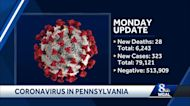 Pennsylvania Department of Health releases latest coronavirus numbers