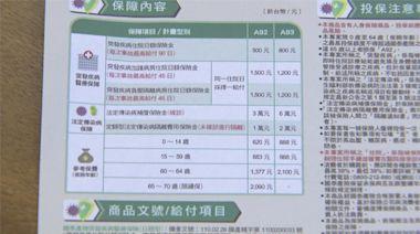業者推千元有找防疫保單!確診至少賠8萬