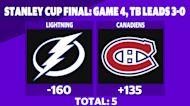 Betting: Lightning vs. Canadiens | July 5