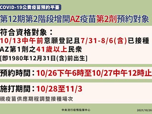 第12輪第2階段加開AZ 已施打第1劑41歲以上 傍晚6時起可預約