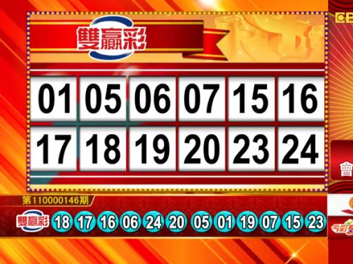 6/19 雙贏彩、今彩539 開獎囉!