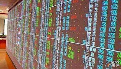 〈熱門股〉銅價重登1萬美元 第一銅站回月線 | Anue鉅亨 - 台股新聞