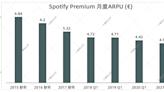 Apple Music升級帶動競爭加劇,蘋果的音頻戰略下一步怎麼走?
