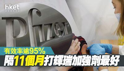 【輝瑞疫情】隔11個月打加強劑最好 有效率逾95% - 香港經濟日報 - 即時新聞頻道 - 國際形勢 - 環球社會熱點
