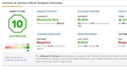 Johnson & Johnson Posts Mixed Q3 Results; Shares Rise 2.3%