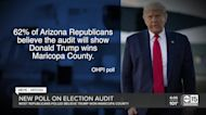 Poll: Many Republican voters believe audit will reveal Trump won Maricopa County