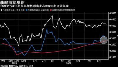 台灣利率市場:公債殖利率收低;央行2年存單利率連七升 資金面偏緊