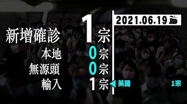 疫情焦點︱增1宗輸入個案 連續12日本地零確診(附個案搜尋器) | 蘋果日報
