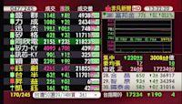 5分鐘看台股/2021/09/08收盤最前線