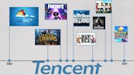 How Beijing's Scrutiny Could Affect Tencent's Videogame Empire