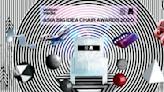 2020 Verizon Media BIC Awards 特別報導 :擁抱創新 深耕內容有效接觸消費者