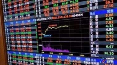 三大法人連2買 投信前10大買超股全面聚焦電子