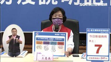 快訊/彰化+7!6人家族感染 王惠美:疫苗預約名額已滿