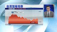 【疫情急速惡化】台股匯雙殺 台股再挫3%
