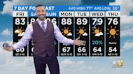 Thursday Afternoon Weather Update