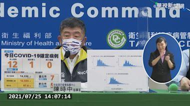 本土+12 死亡+0 陳時中:疫情可控制