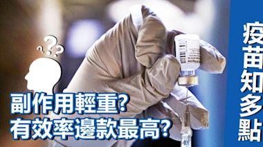 【疫苗知多啲】副作用有輕重科興最低 發燒率不足1%