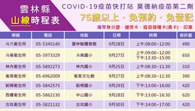 雲林第二劑莫德納疫苗施打 若充裕將開放青年施打   台灣好新聞 TaiwanHot.net