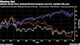 海外投資者對中國股市熱情不減 然而預測中國仍構成巨大挑戰