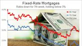 Fannie and Freddie face price competition from mortgage investors