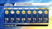 Saturday p.m KSBW Weather Forecast 04.10.21