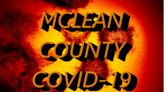 25 McLean County residents currently hospitalized due to COVID-19