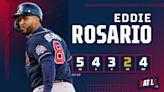 MLB》超越完全打擊的男人 羅沙里歐4安助勇士聽牌